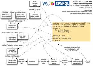 Query_execution_SPARQL
