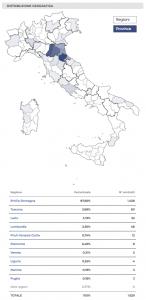 Mappa dei contratti