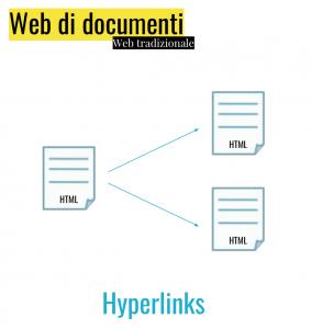 Web tradizionale
