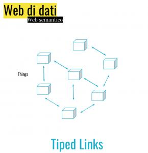 Web dei dati
