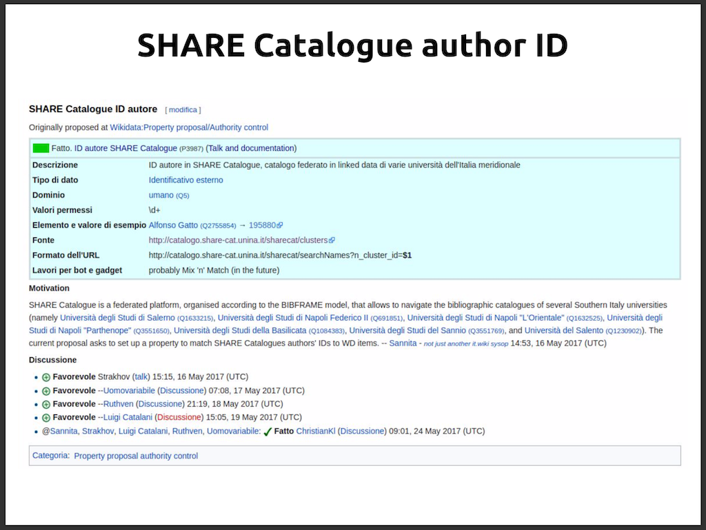 share catalogue